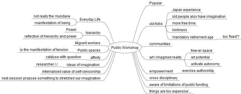 Working in/with public 2